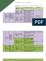 Dosific Módulo II Programador de Software