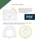 istruz_astrolab