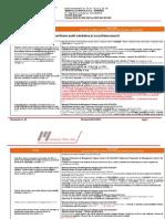25.Lista de Verificare Audit SSM