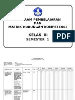 KELAS 3.docprogram