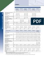 SP_ProdCat_42GW.pdf