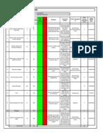 Operations Improvement Sheet
