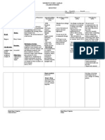 Acetaminphen Drug Study