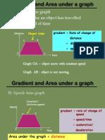 Area Under a Graph