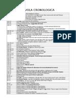 Tavola Cronologia Storia Del Diritto Romano