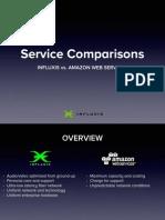 Infuxis vs Amazon Web Services (AWS)