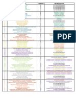 Plan de Estudios - Zootecnia
