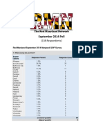 September 2014 RMN Poll
