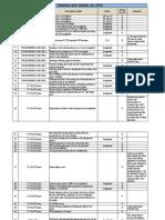 Unit # 4 Pending Jobs Status Dated 21-8-14