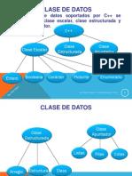 Clase de Datos