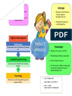 graphic organizer product approach in teaching writing