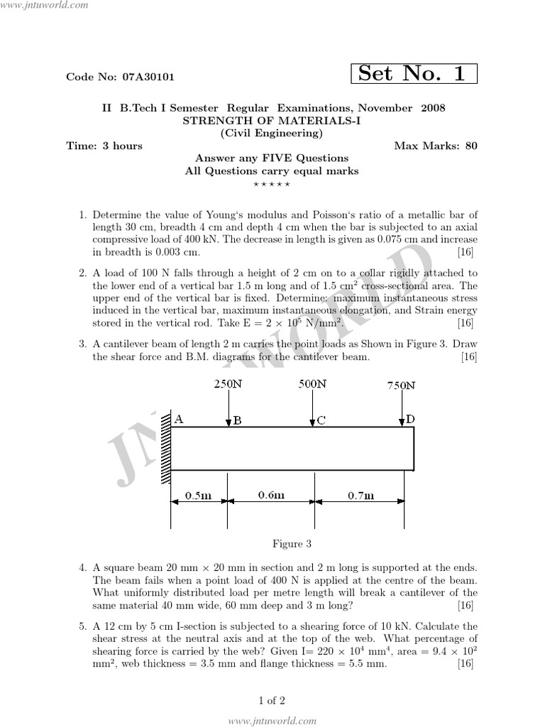 07a30101 Strength Of Materials I Beam Structure Force Bending Moment Diagram For Uniformly Distributed Load On If You
