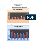 Ind. Ambientales 1 Semestre de 2014