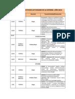 Cronograma Tentativode Actividades de La Catedra 2014-08!11!919