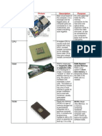 compter components