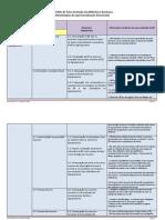 Integração da auto avaliação da BE na auto avaliação da escola