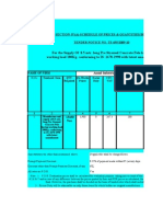 Section-IV(a)-Schedule of Prices & Quantities/Boq Tender Notice No. Te-655/2009-10