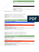 2014 Football Level 2 Summaries