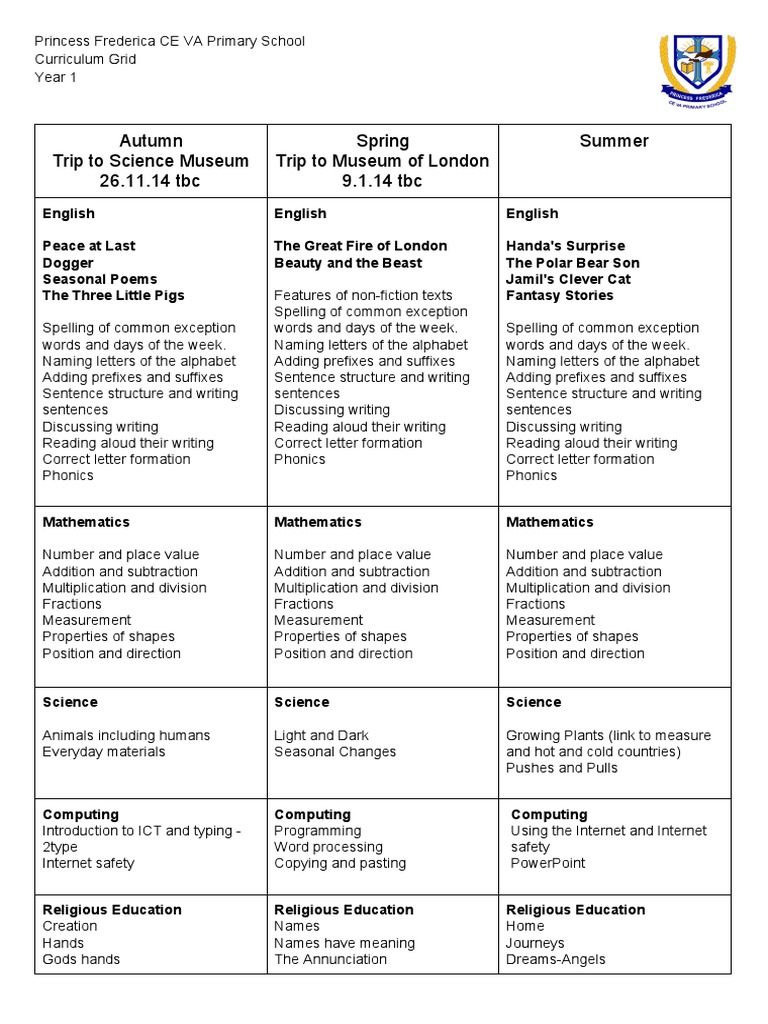 Printable Letter Formation Sheets Choice Image - Letter Samples Format