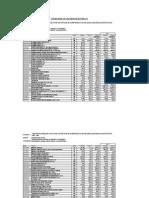 07.04 Cronograma de Adquisicion de Materiales