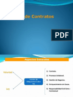 CONTRATOS (2).ppt