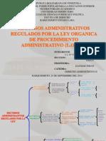 Recursos Administrativos Regulados Por La Ley Organica de Procedimiento Administrativo (l.o.p.a.).