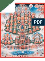 Karma Kagyu Refuge Tree