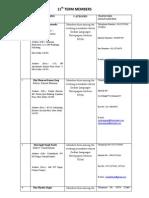 PCI Members List -SrEditors