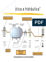 Hidroneumatica UAN