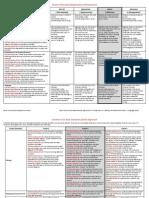 4 informative-explanatory writing rubric-1