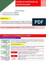 01 Aa Formulación de Hipótesis de Investigación