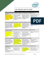 matriz de valoracion plan de unidad
