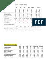Financial Statement Analysis of Atlas Honda