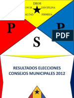 Resultados Elecciones Consejos Municipales 2012