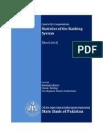 March Compendium Banking Statistics