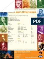 Salford Physics Units Dimensions Poster