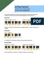 Quart Al Harmony Cheat Sheet