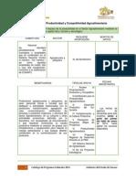 08 2.Productividad y Competitividad Agroalimentaria