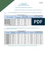 SPI Report_06_03_2014_0
