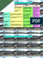 rbrica para evaluar las diapositivas de los vicios de lenguaje unachi 2014