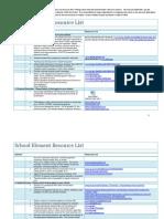 certified healthy resources - quick element list schools 7-7-14 ck