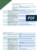certified healthy resources-quick element list ec 6-25-14 cp