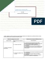 Modelo de Auto-avaliação  6ª Sessão quadro - Gomerzinda