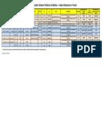 Status Shipments in Transit COMMENTS PBI 20140527