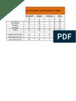 Guia # 11 Insertar Graficos en Excel Sebastian Garcia Cardona 8 c