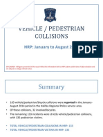 Pedestrian Collisions Jan-Aug 2014 HRP
