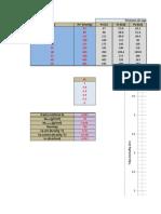 Carta Psicrometrica Acetona - Aire (Final)