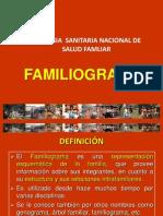 Familiograma y Ecomapa