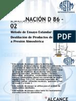 ASTM D-86 Presentación