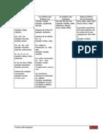 Clase Pract Lenguaje- Uso B y V